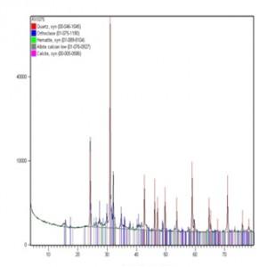 dx-spectre2